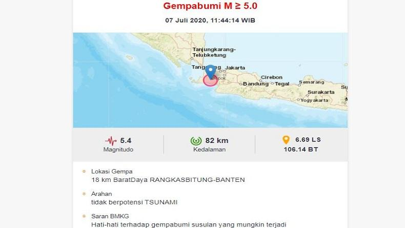Gempa Jakarta, Ini Penjelasan BMKG