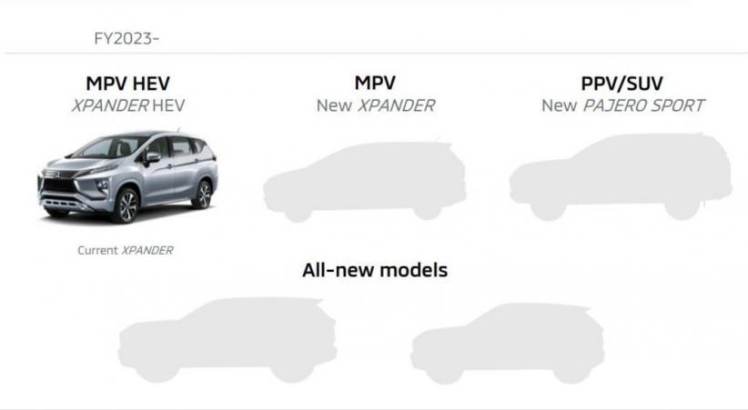Mitsubishi Akan Sematkan Mesin Hybrid  pada Xpander