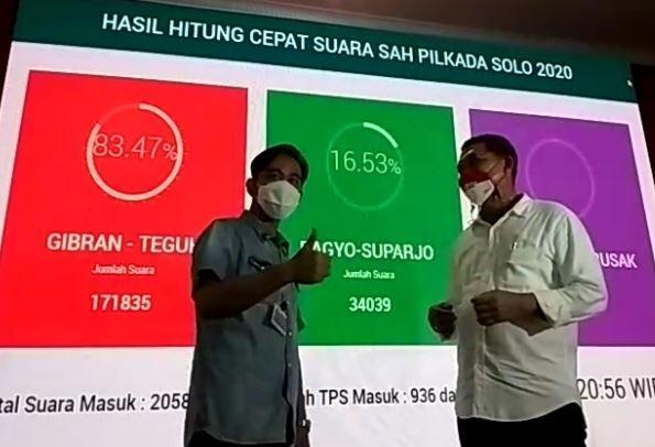 Pelantikan Gibran sebagai Wali Kota Solo Dipindah ke Gedung DPRD