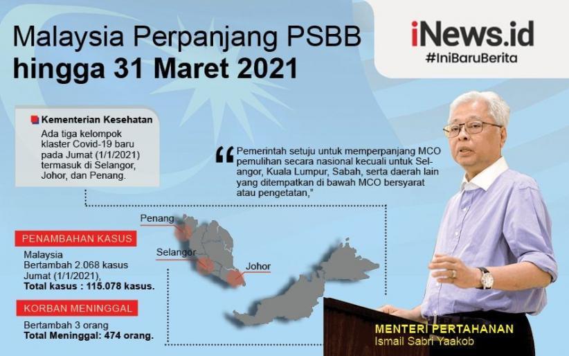Infeksi Covid Harian di Malaysia Diprediksi Capai 20.000 Kasus Per Hari, Kok Bisa?