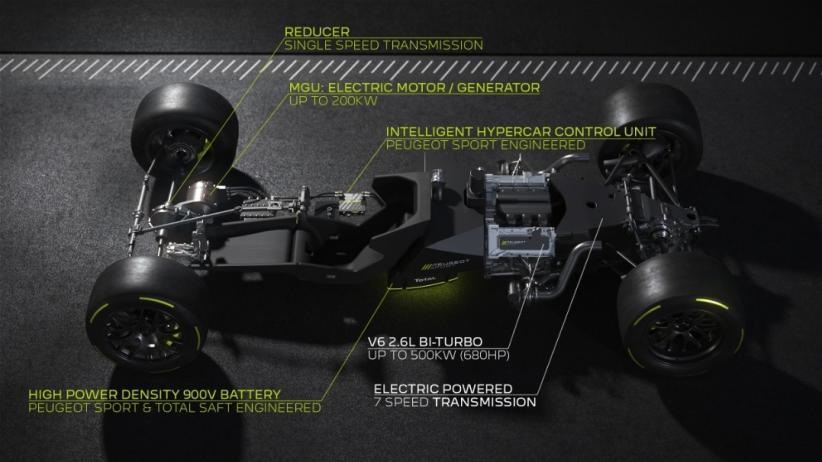 Peugeot Kolaborasi Total Kembangkan Hypercar Hybrid