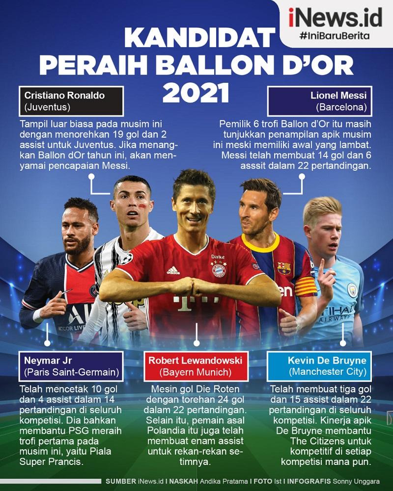 Infografis 5 Kandidat Peraih Ballon d'Or 2021