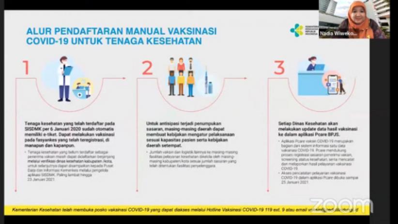 Catat! Begini Alur Pendaftaran Manual Vaksinasi Covid-19 untuk Tenaga Kesehatan