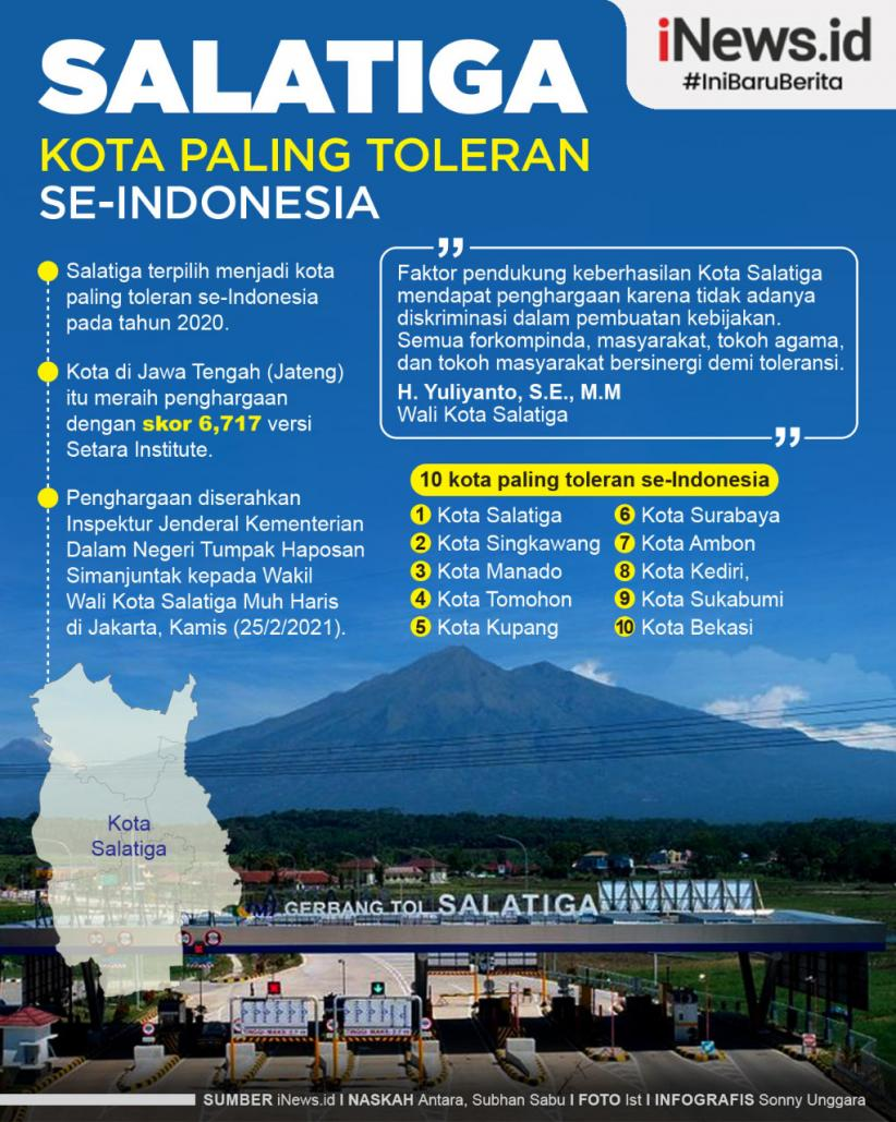 Infografis Salatiga Jadi Kota Paling Toleran se-Indonesia