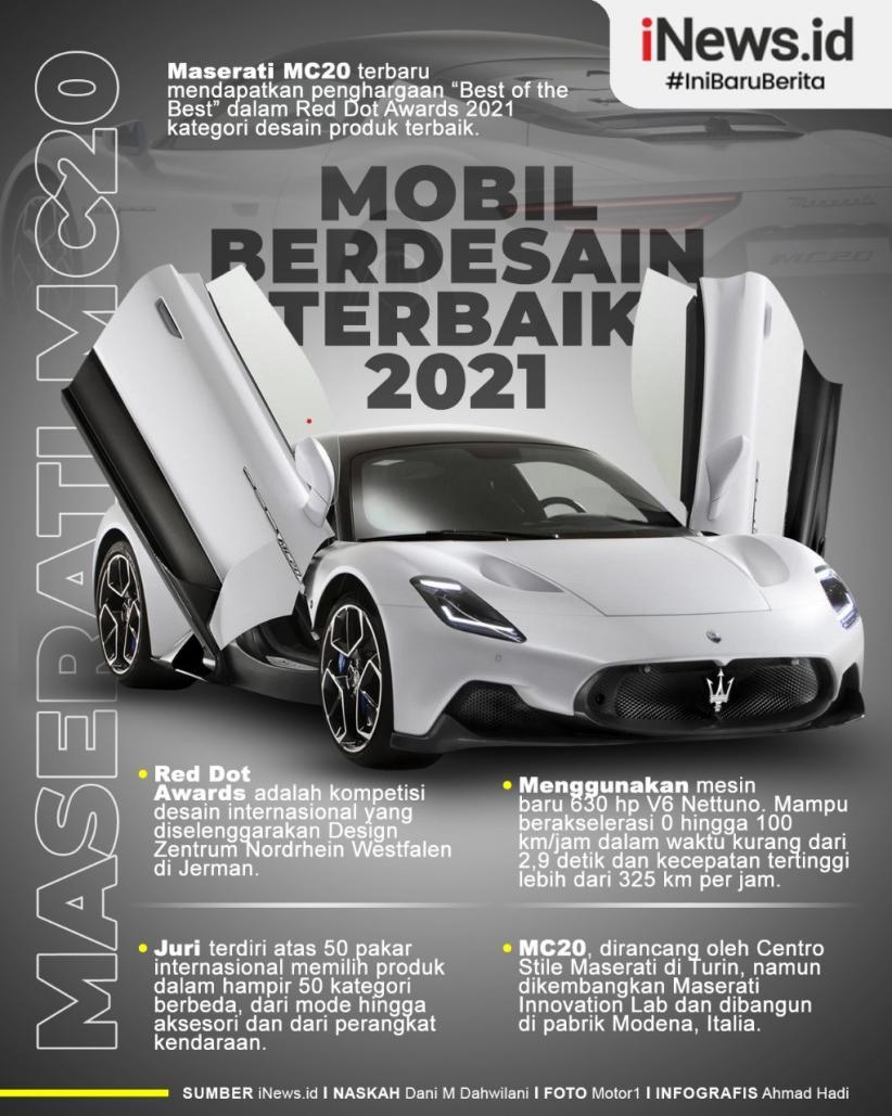 Infografis Maserati MC20, Supercar Berdesain Terbaik 2021