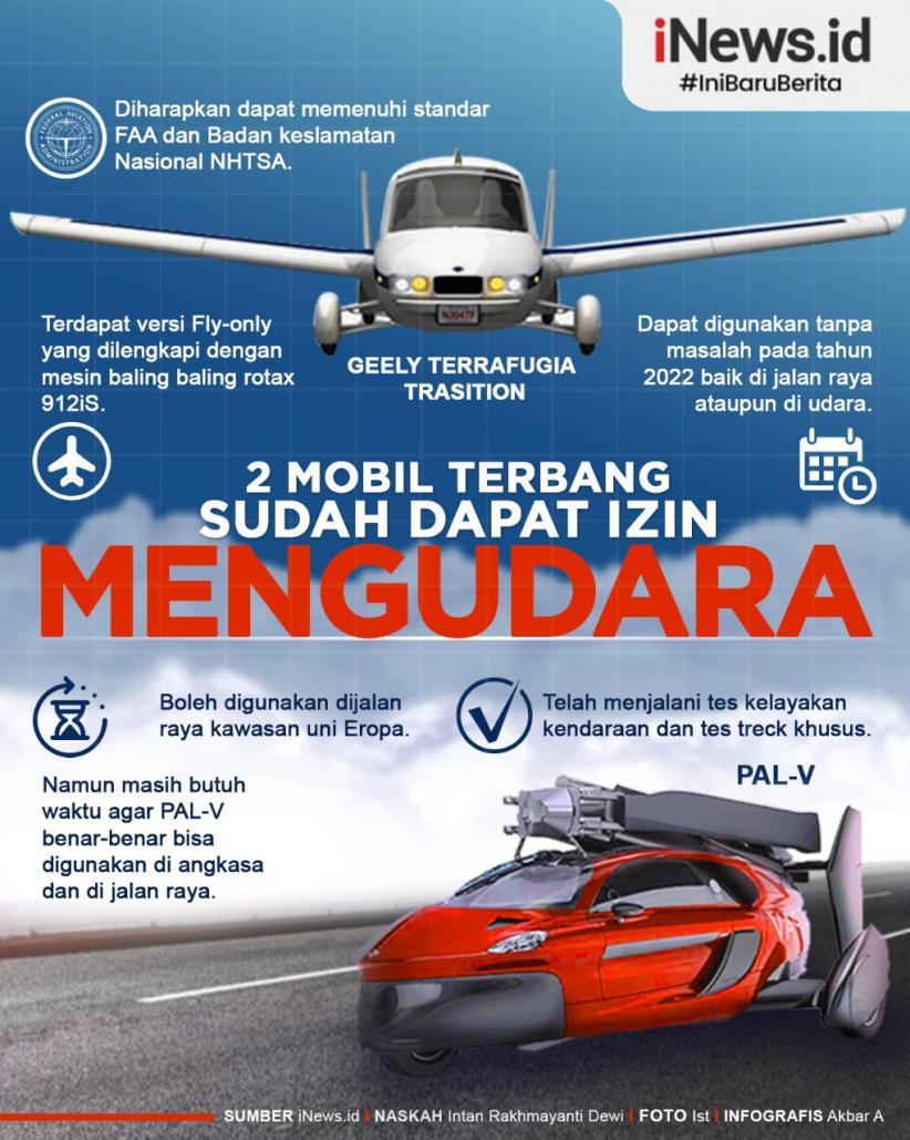 Infografis Dua Mobil Terbang Kantongi Izin Mengudara
