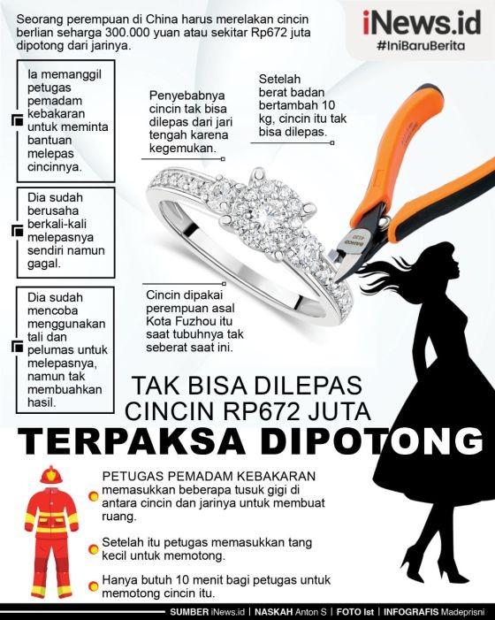 Infografis Cincin Berlian Rp672 Juta Terpaksa Dipotong dari Jari Pemiliknya