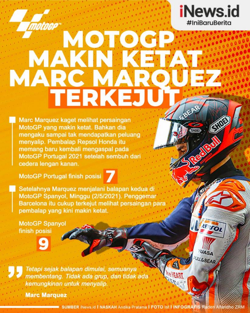 Infografis Marc Marquez Kaget MotoGP 2021 Makin Ketat