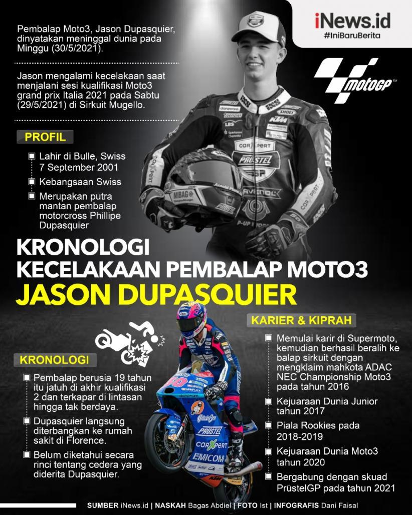 Infografis Jason Dupasquier Tewas Usai Kecelakaan di MotoGP Italia