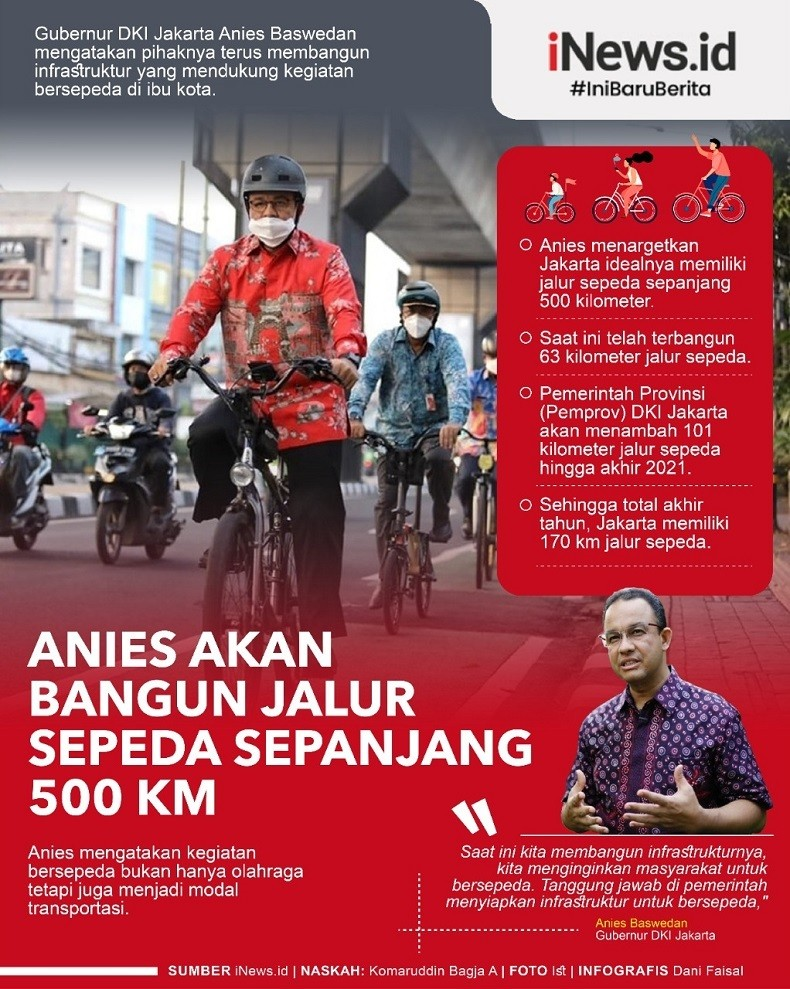 Infografis Anies Akan Bangun Jalur Sepeda Sepanjang 500 KM