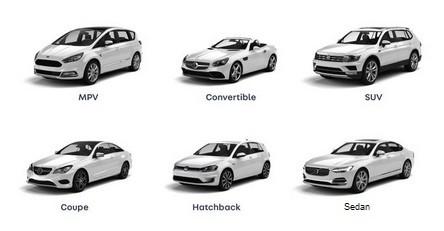 Mengenal Jenis-Jenis Mobil di Dunia