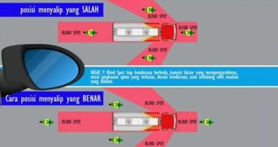 Banyak Pengendara Motor Terlindas Truk, Waspadai Bahaya Blind Spot