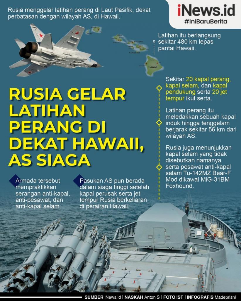 Infografis Rusia Gelar Latihan Perang di Laut Dekat Hawaii