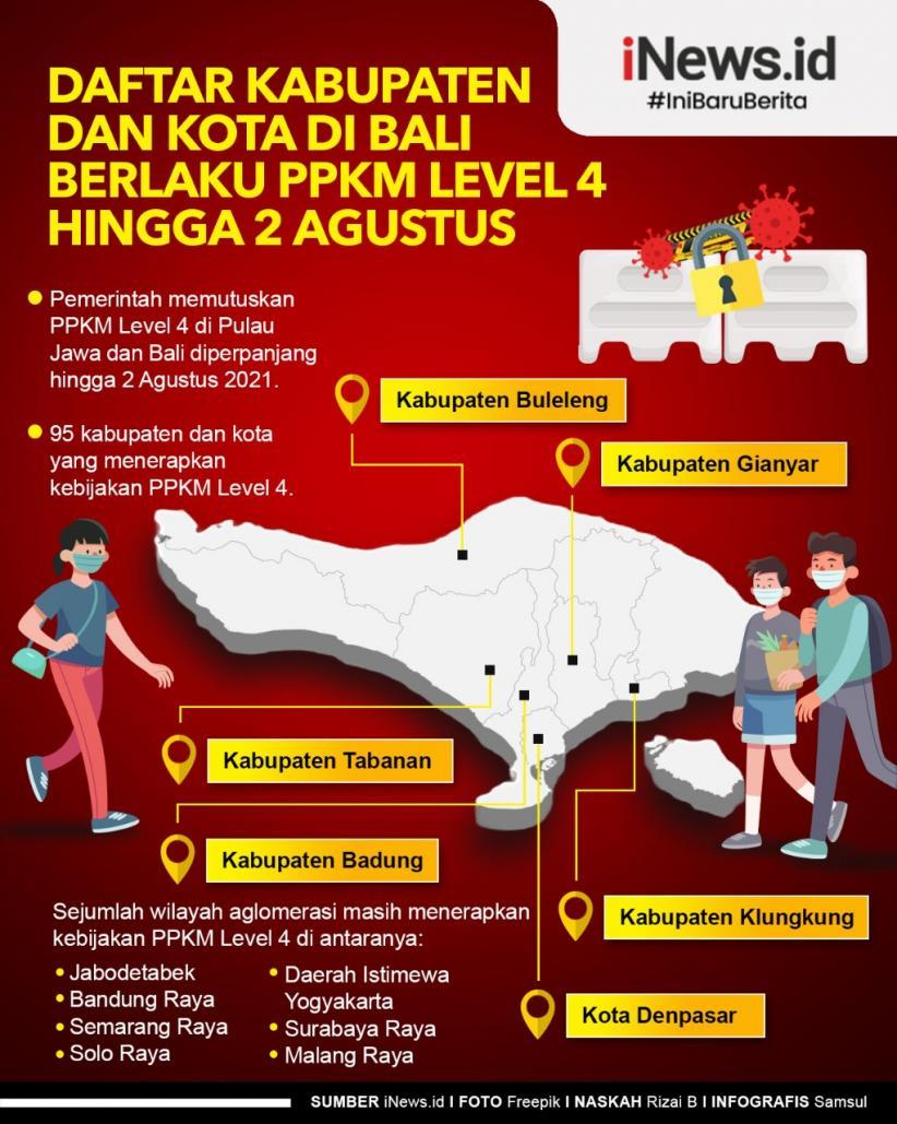 Infografis Daftar Kabupaten Kota di Bali Berlaku PPKM Level 4 hingga 2 Agustus