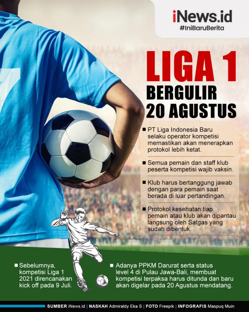 Infografis Liga 1 Bergulir 20 Agustus, Pemain Wajib Penuhi Syarat Ini