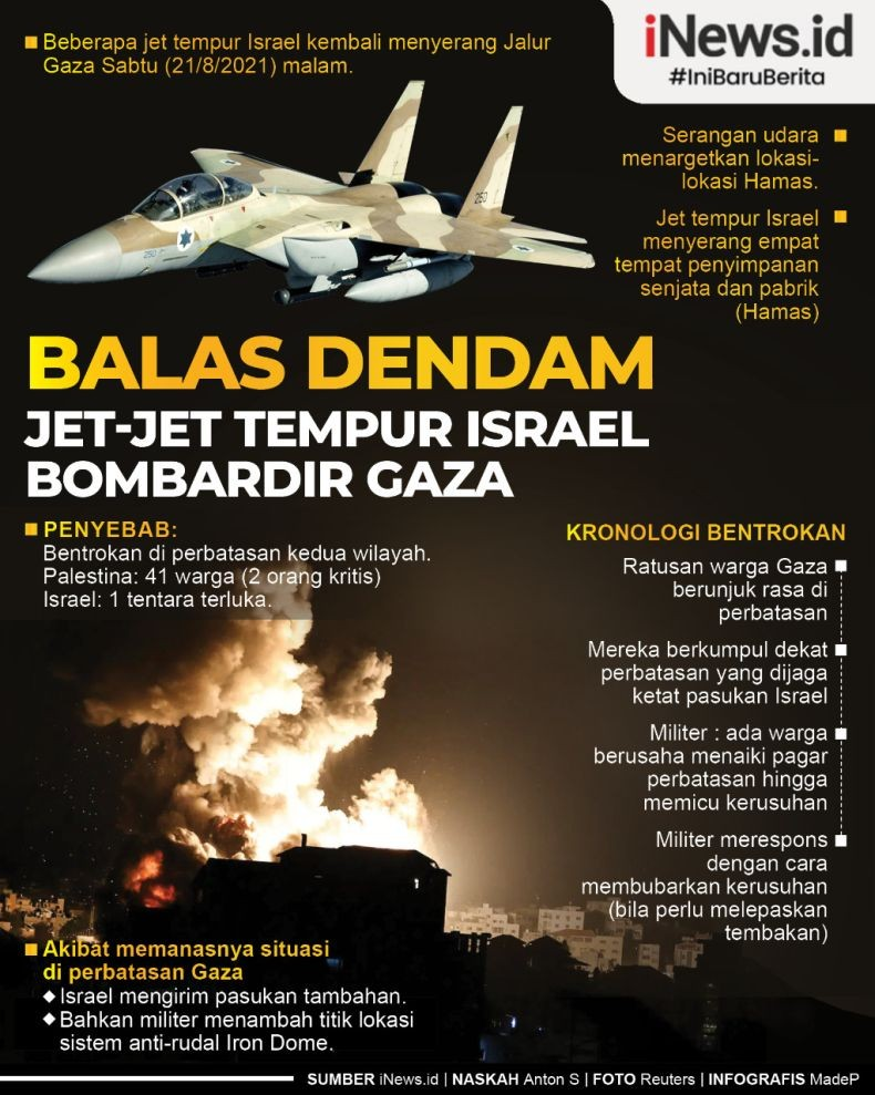 Infografis Israel Bombardir Gaza Setelah Tentaranya Ditembak Pejuang Palestina