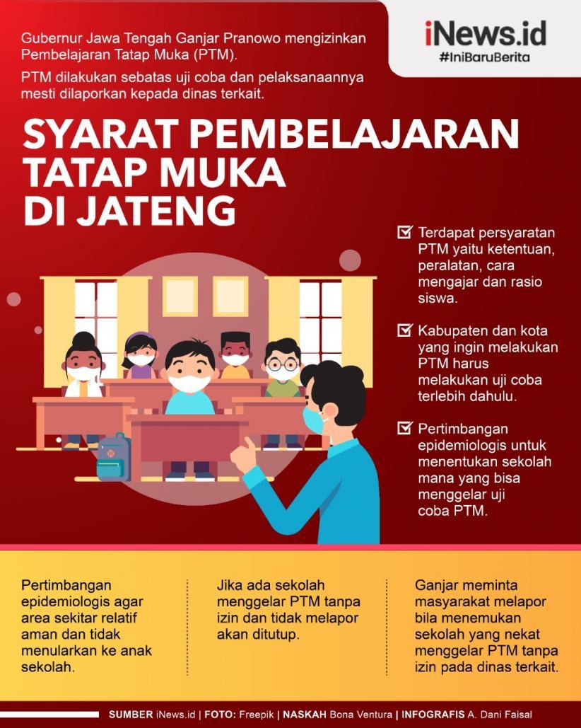 Infografis Syarat Pembelajaran Tatap Muka di Jateng