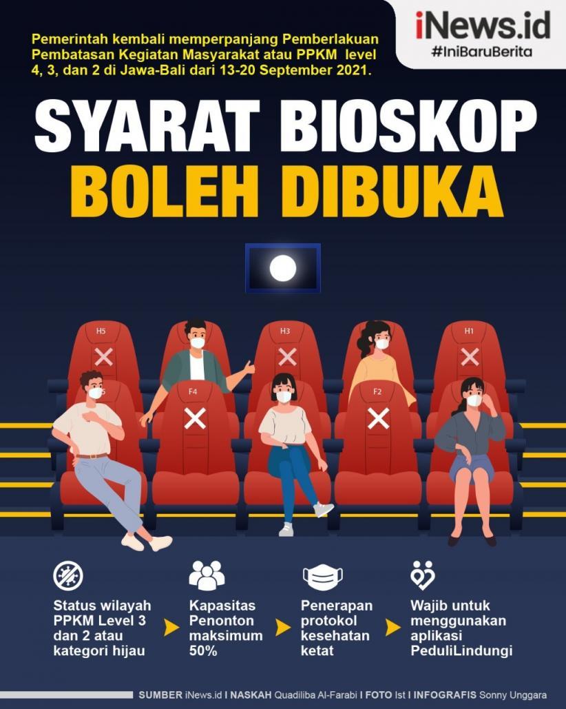 Infografis Syarat Bioskop Boleh Dibuka