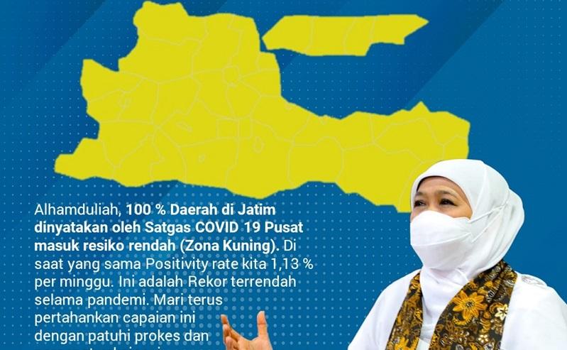 100 Persen Kabupaten Kota di Jatim Zona Kuning Covid-19, Khofifah: Alhamdulillah