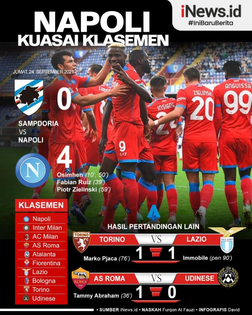 Infografis Napoli Kuasai Klasemen Liga Italia