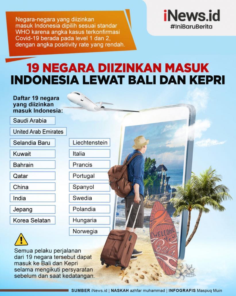 Infografis 19 Negara Diizinkan Masuk Indonesia lewat Bali dan Kepri