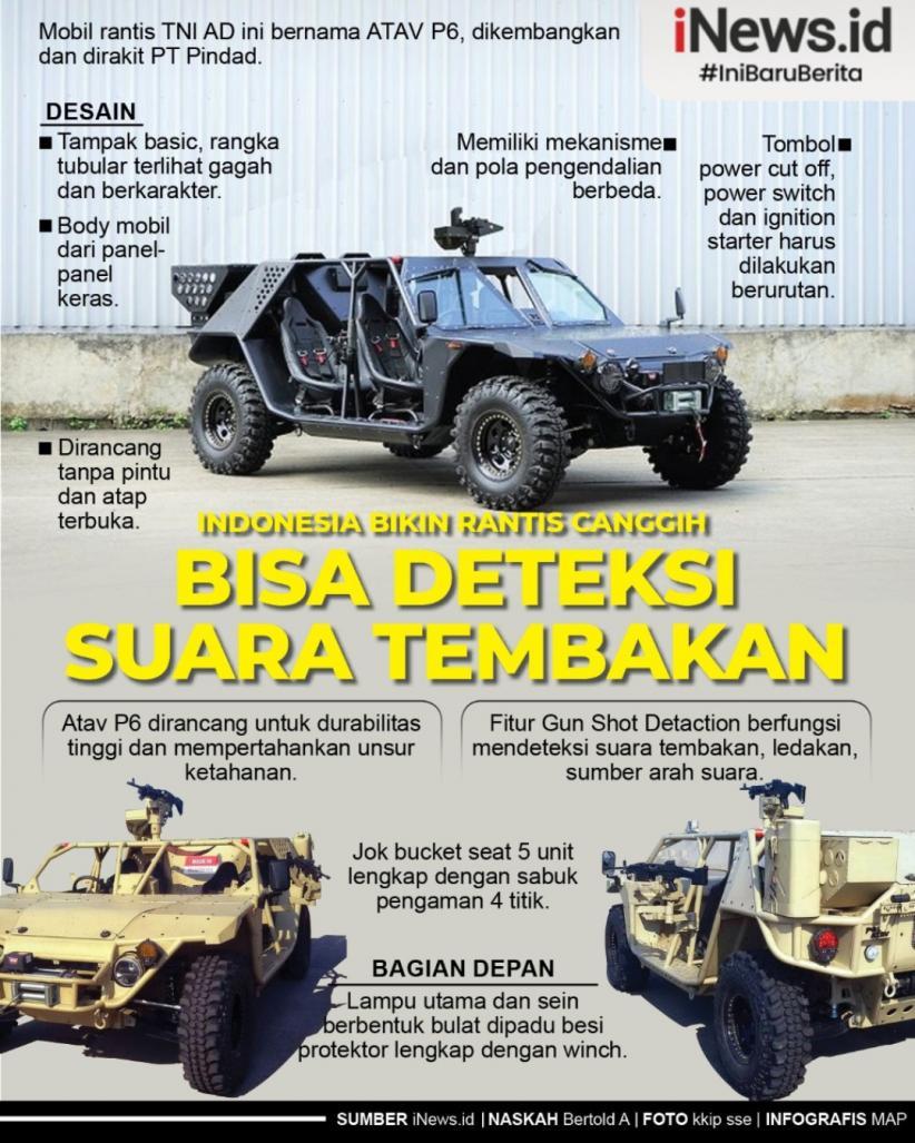 Infografis Kendaraan Tempur Rakitan Indonesia, Bisa Deteksi Suara Ledakan
